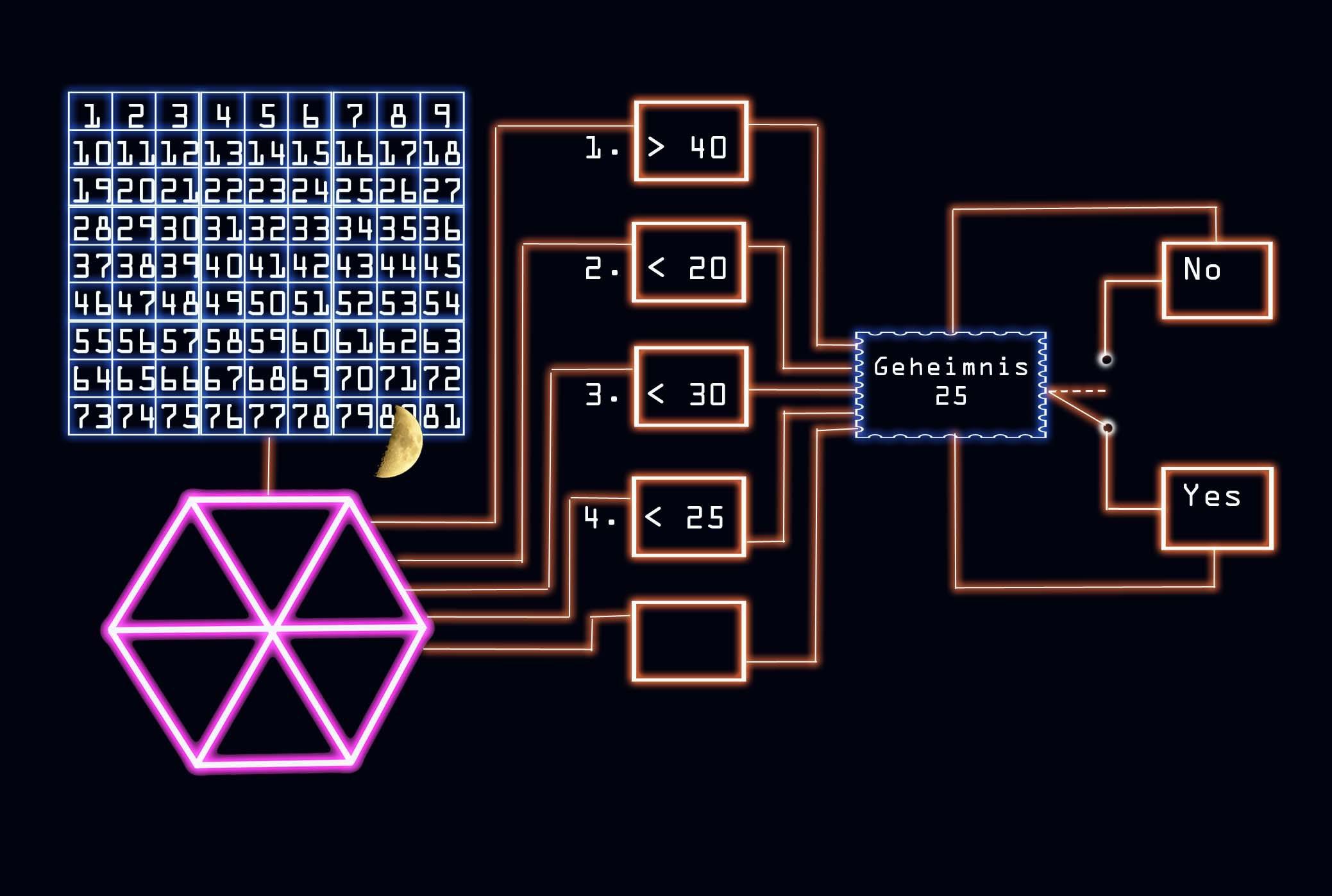 Code Raten Laser3